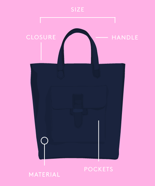 The_Anatomy_Of_A_Tote_Bag_OPENER_Anna_Sudit
