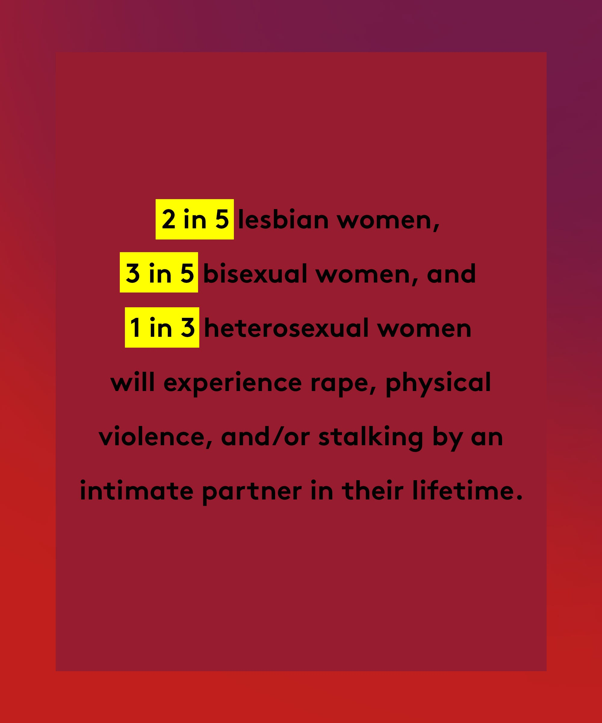 a survey on the alarming issues of intimate partner violence or ipv