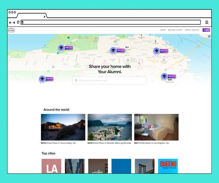 Best Sites For Rentals: Top Vacation Rental Sites