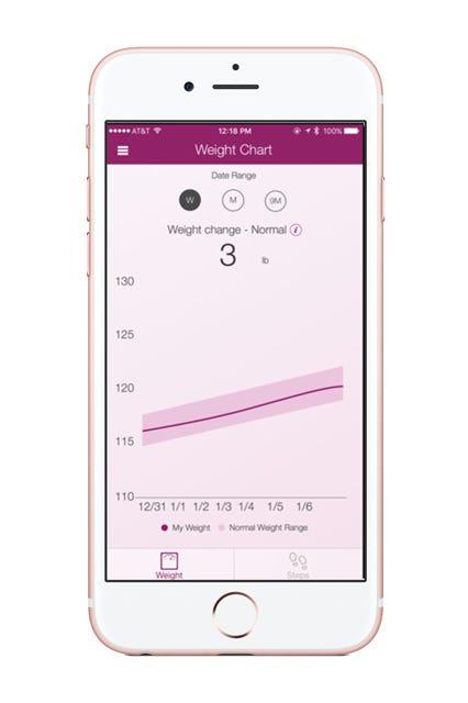 Best Pregnancy Apps – Fetal Development, Symptoms, More