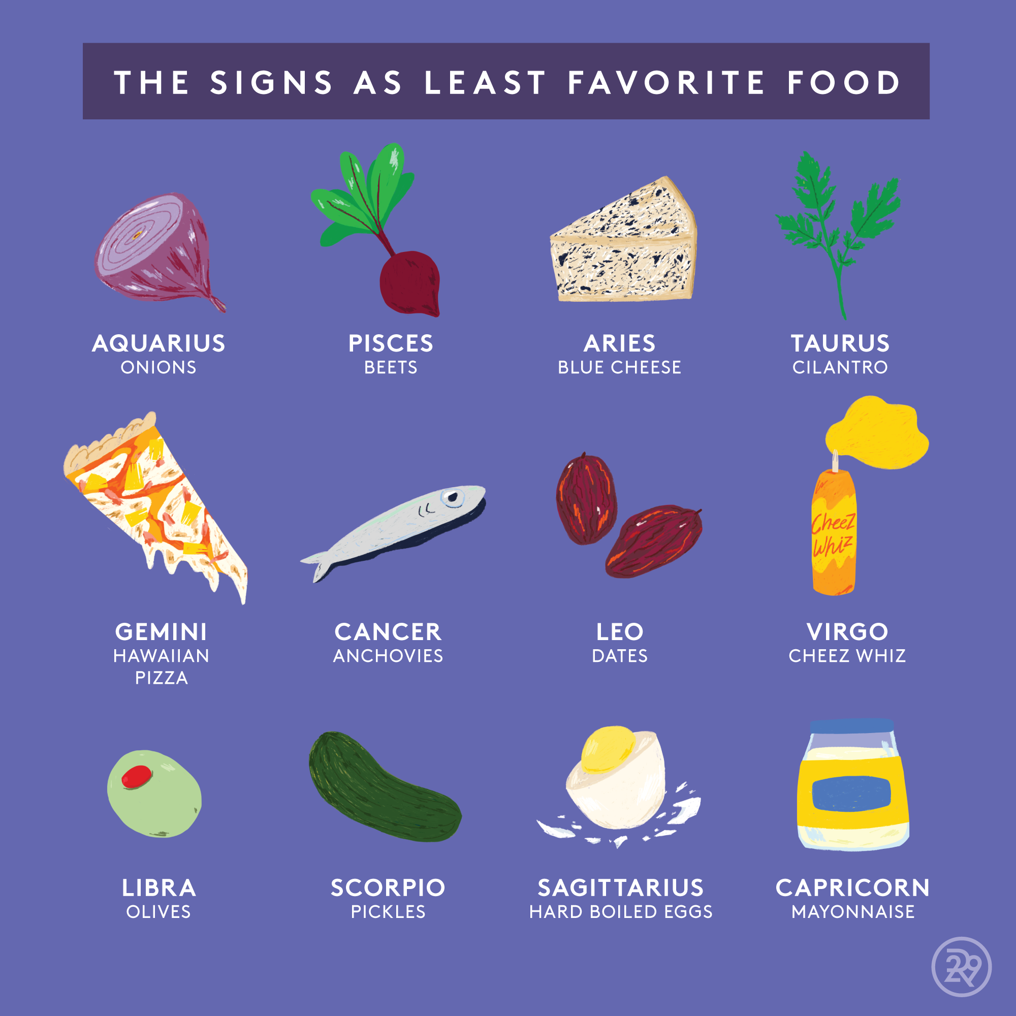 412181b9f Your Zodiac Sign As Food: Guide To Pizza, Cereal & More