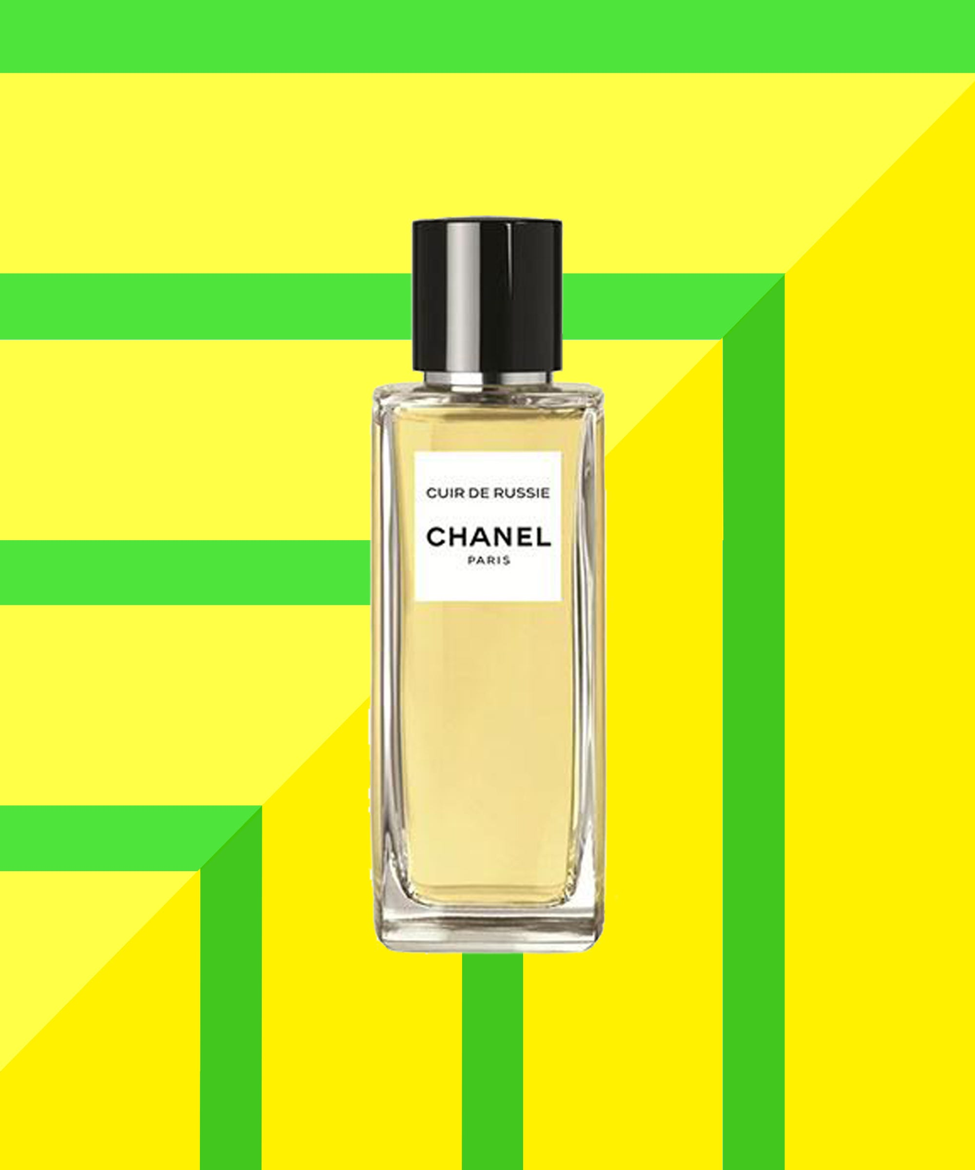 Best Leather Fragrance Review