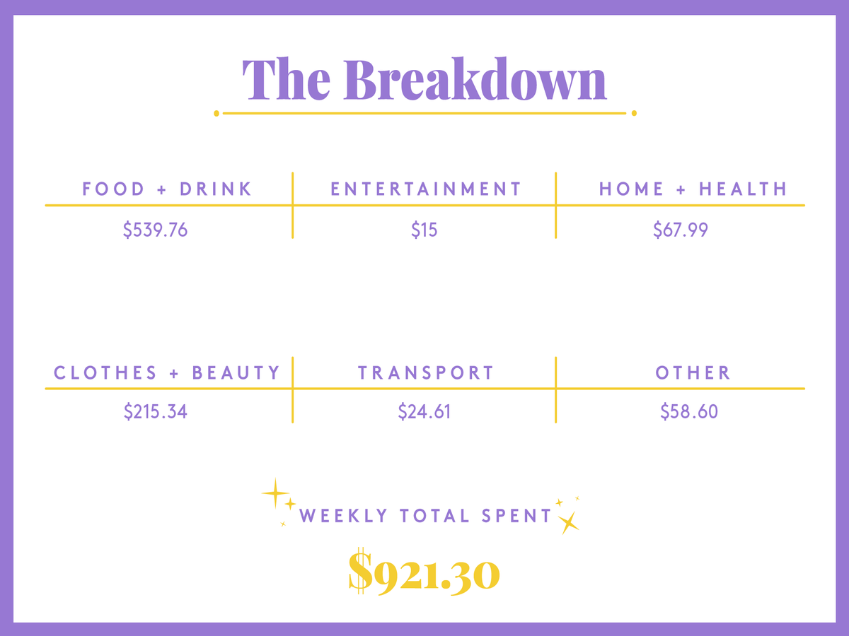 A Week In Brooklyn, NY, On A Joint $160,660 Salary
