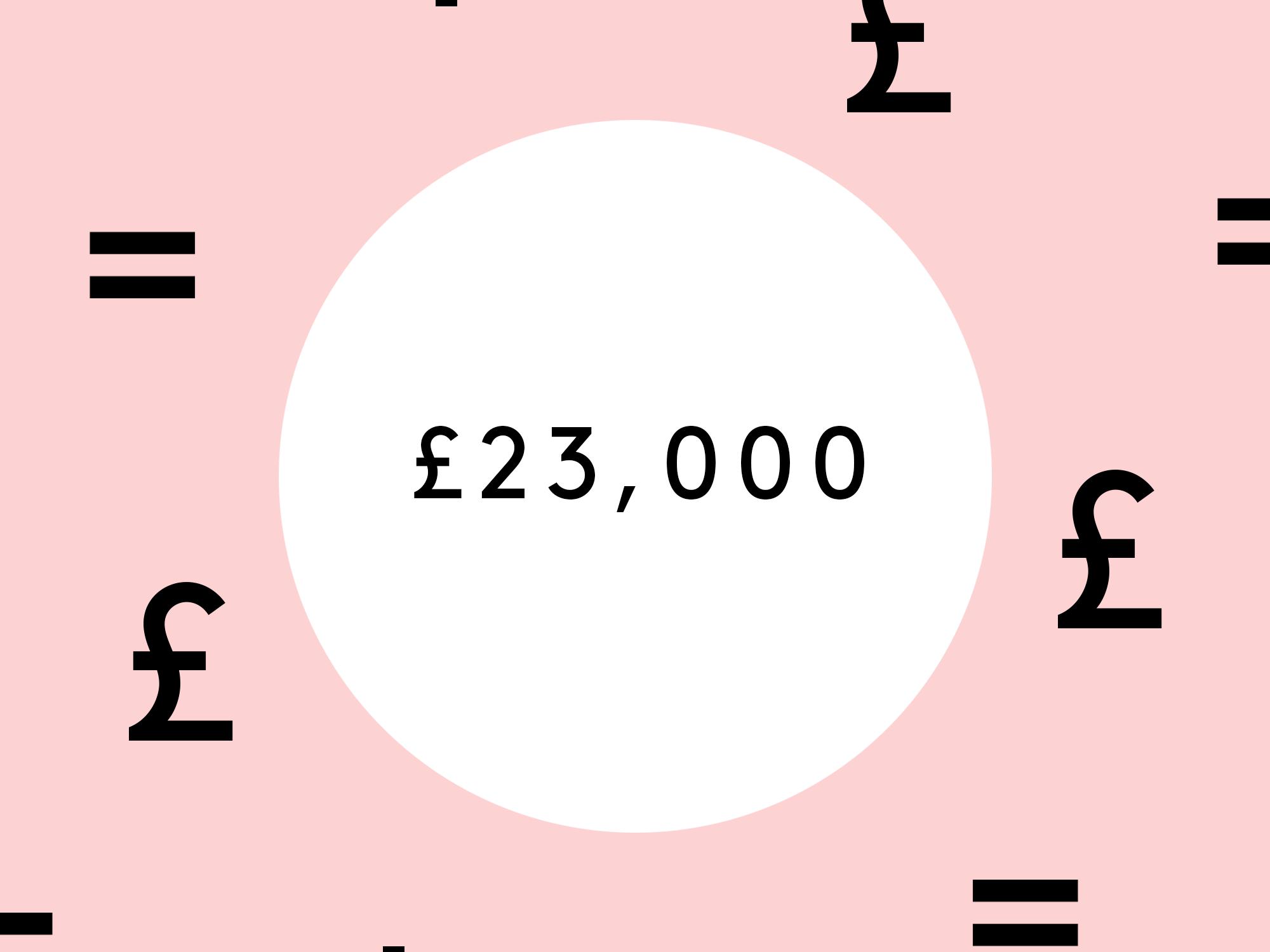 Money Diary Restaurant Manager Newcastle £23k