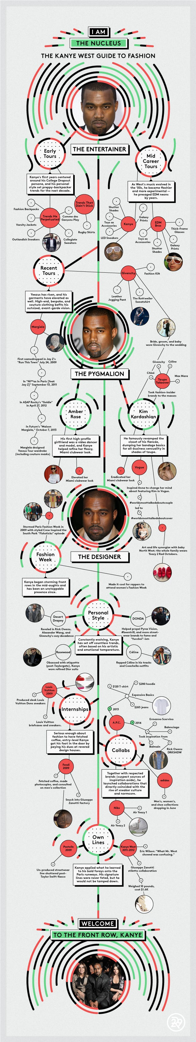 1-Revision-E6---Kanye-West-Sphere-of-Influence-final-1-01_revised_R29